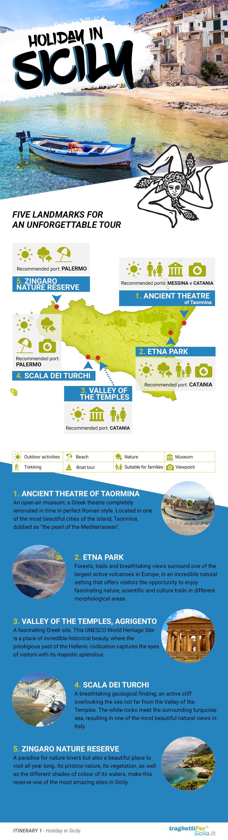 info_sicilia