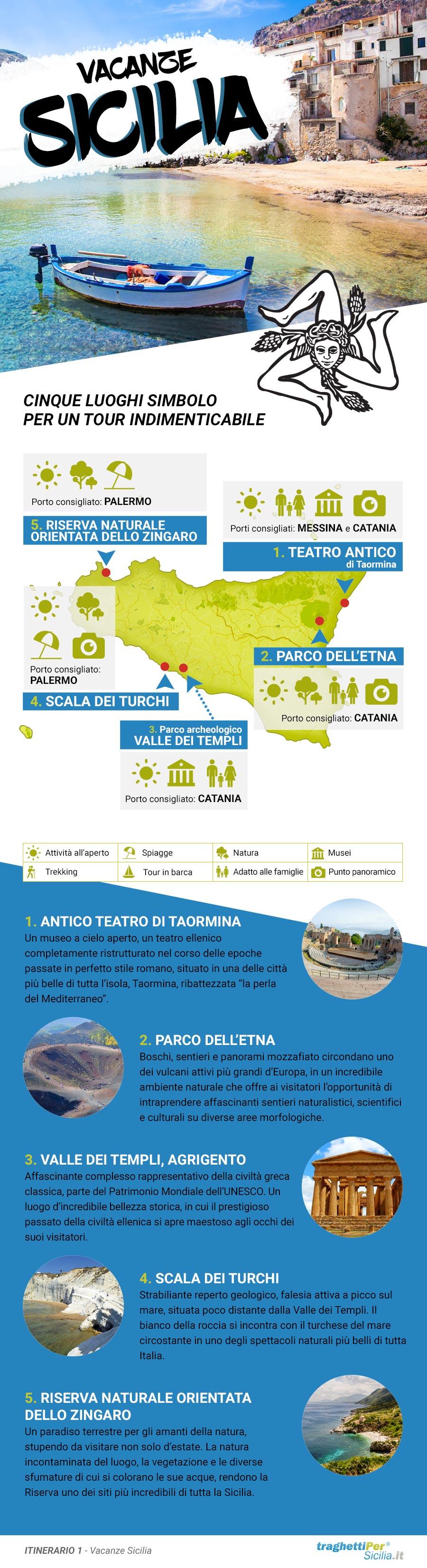 infografica_sicilia
